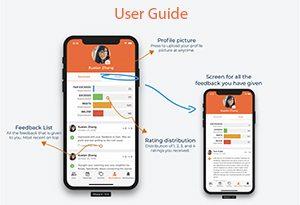 300x205 User Guide