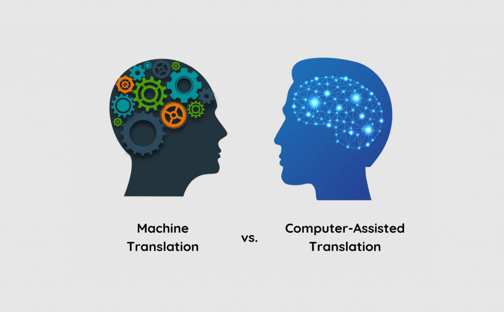 Machine-Translation-vs-Computer-Assisted-Translation