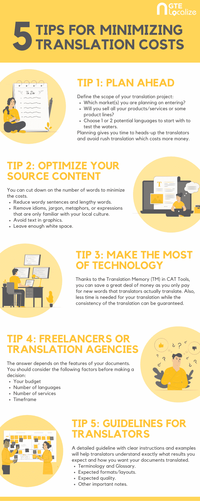Infographic - Tips for minimizing translation costs