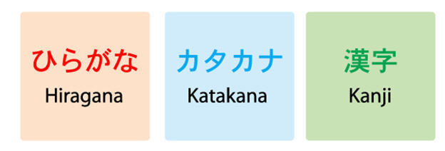 Japanese writing scripts
