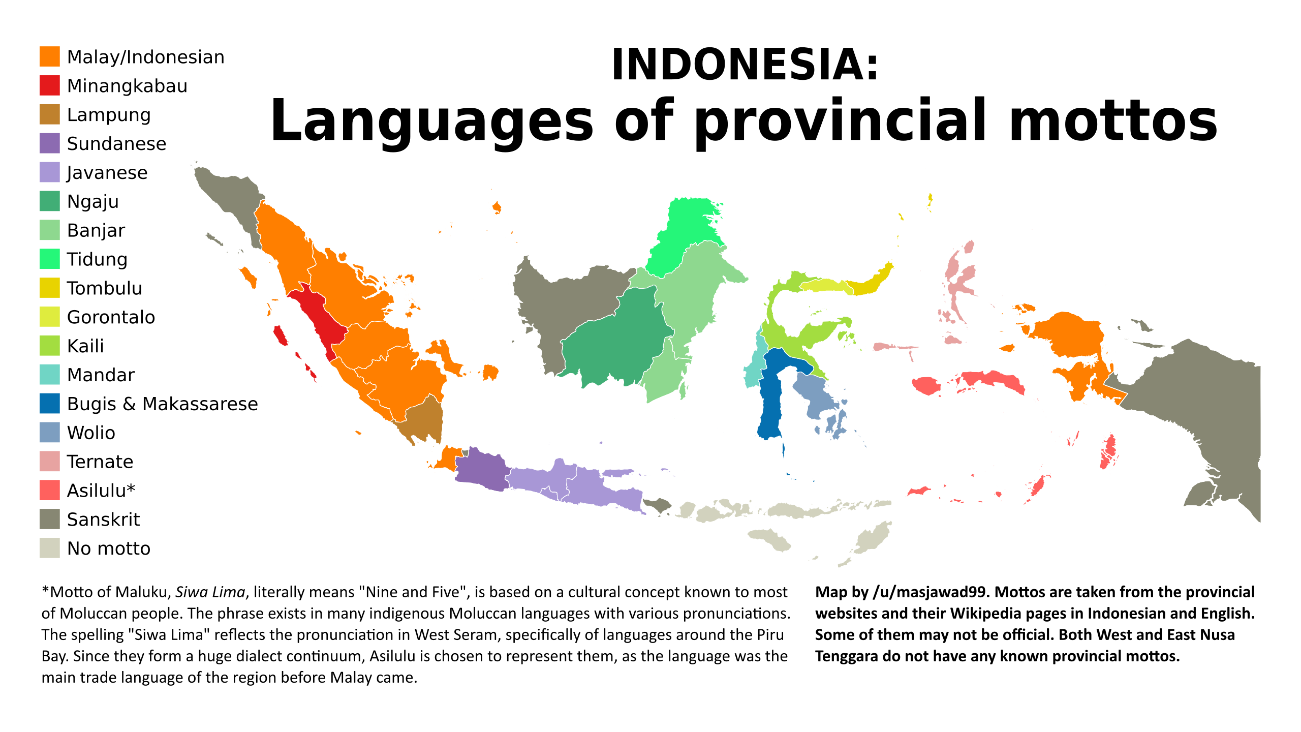 Indonesian dialects